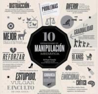 [ Textos ] Las 10 Estrategias de Manipulación Mediática – Análisis de Noam Chomsky