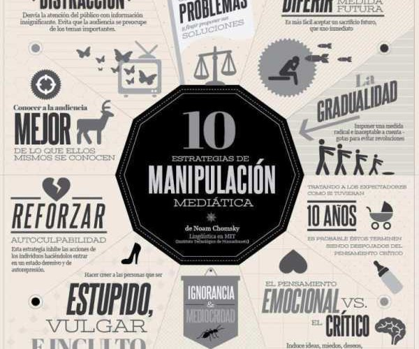 [Textos] Las 10 Estrategias de Manipulación Mediática <br> <h5>Análisis de Noam Chomsky</h5>